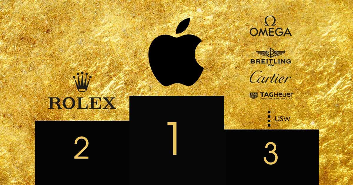 Apple ist die meistverkaufte Uhrenmarke der Welt – und verdrängt König Rolex vom Podest.